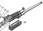 Основание антабки цевья (быстросъемной) ВПО-205